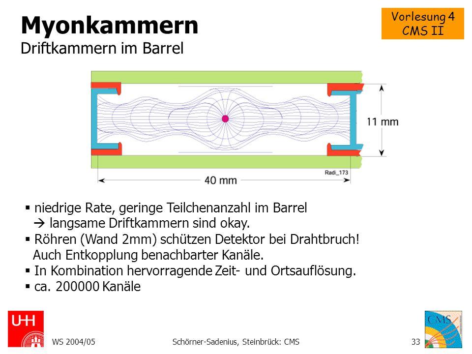 Myonkammern Driftkammern im Barrel