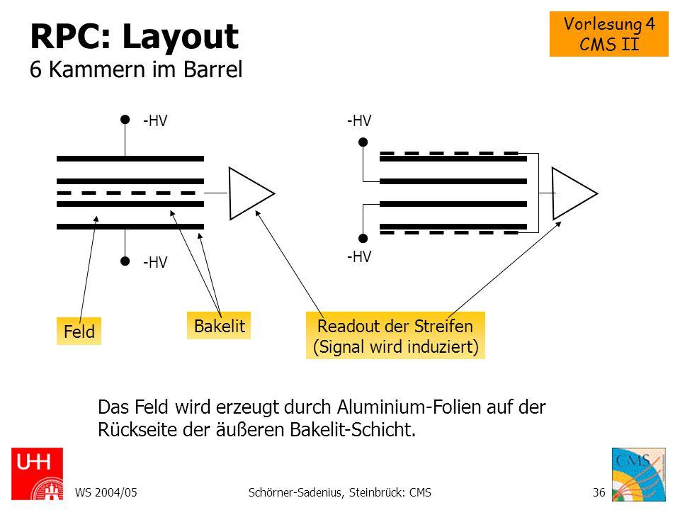 RPC: Layout 6 Kammern im Barrel