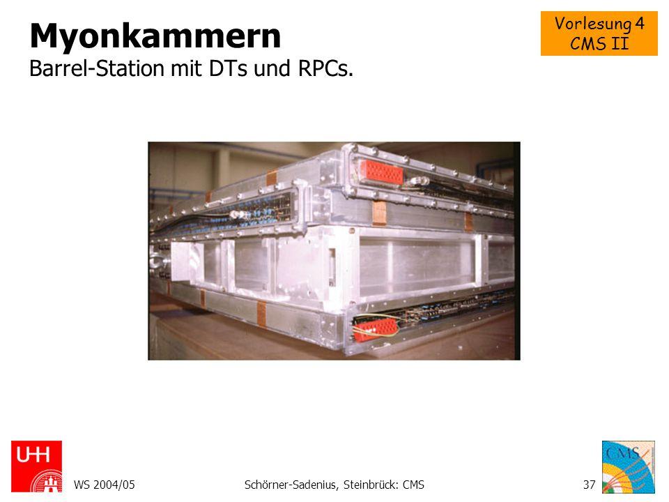 Myonkammern Barrel-Station mit DTs und RPCs.