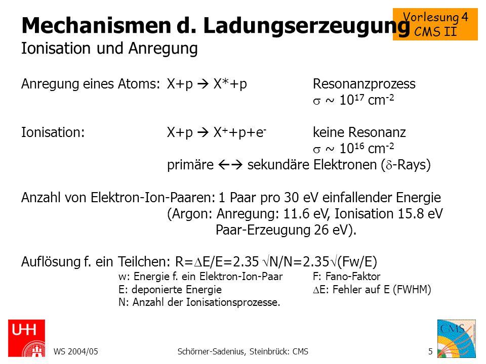 Mechanismen d. Ladungserzeugung Ionisation und Anregung