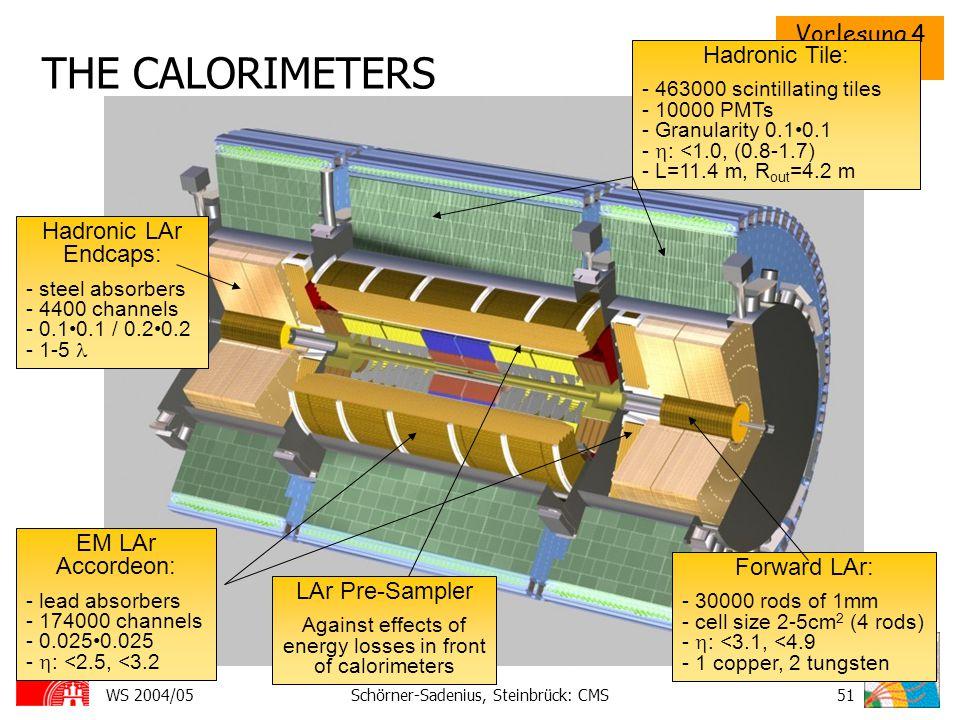 THE CALORIMETERS Hadronic Tile: Hadronic LAr Endcaps: