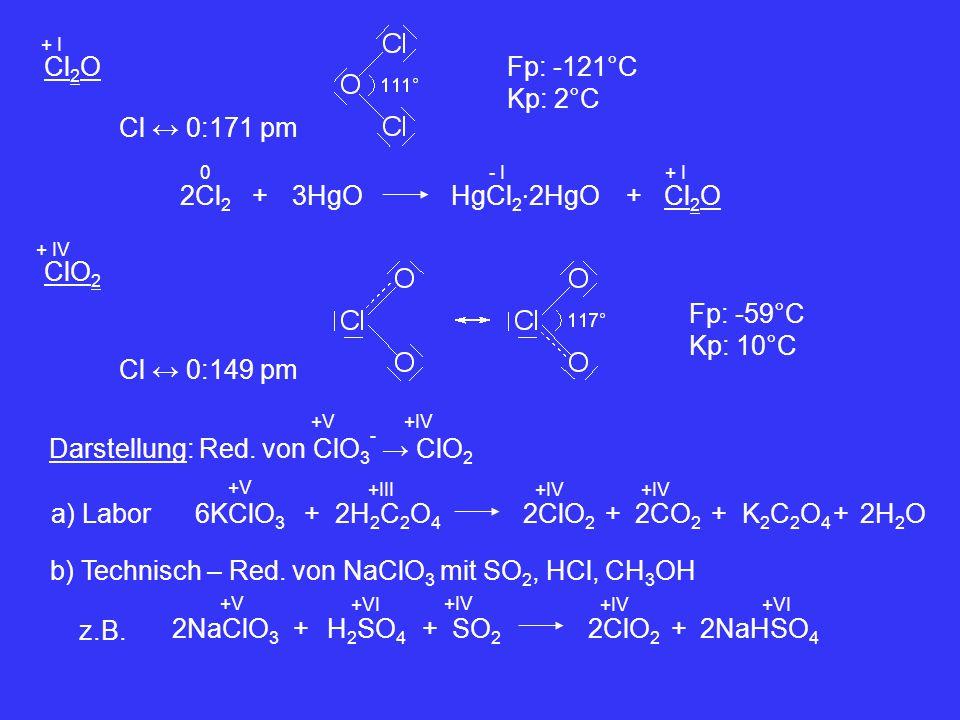 Darstellung: Red. von ClO3- → ClO2