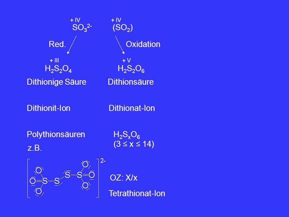SO32- (SO2) Red. Oxidation H2S2O4 H2S2O6 Dithionige Säure Dithionsäure
