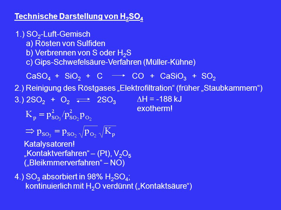Technische Darstellung von H2SO4
