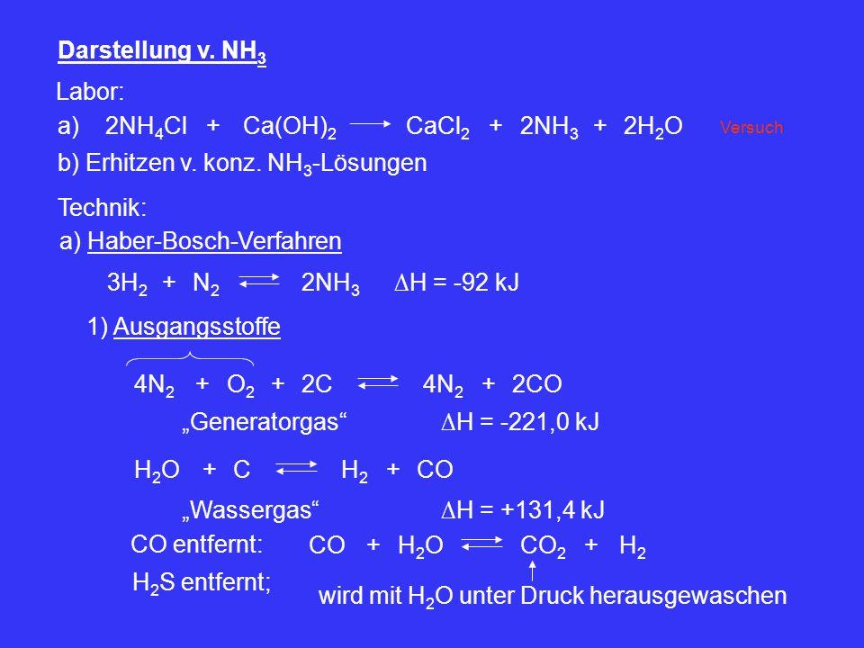 b) Erhitzen v. konz. NH3-Lösungen