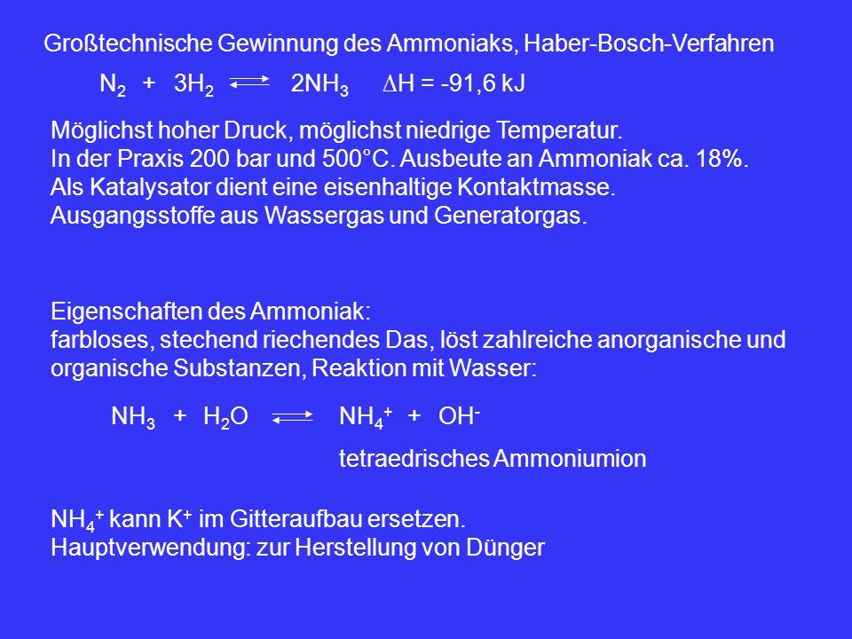 Großtechnische Gewinnung des Ammoniaks, Haber-Bosch-Verfahren