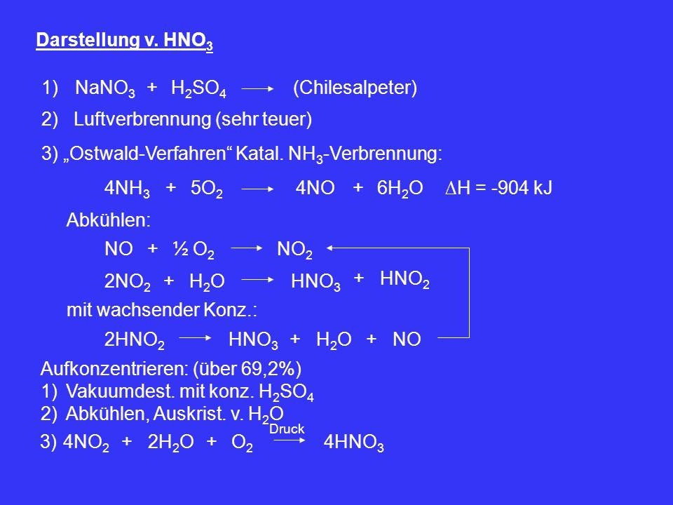 2) Luftverbrennung (sehr teuer)