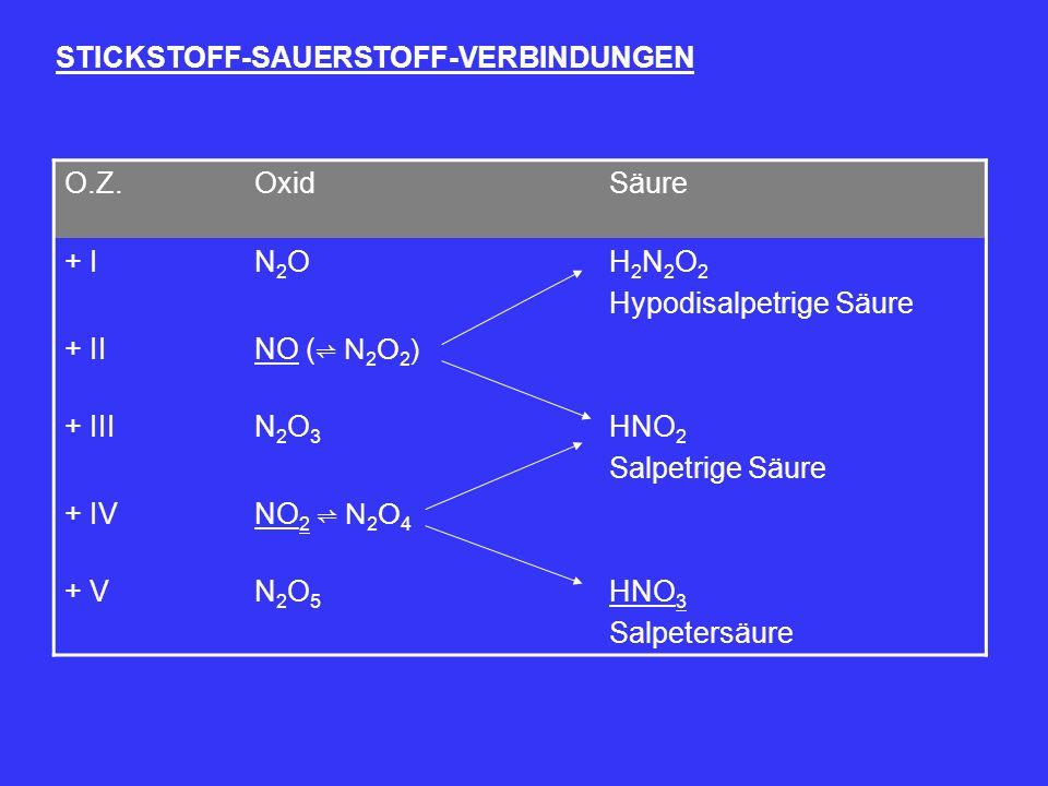 STICKSTOFF-SAUERSTOFF-VERBINDUNGEN