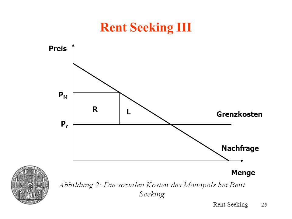 Rent Seeking III Preis PM R L Grenzkosten Pc Nachfrage Menge