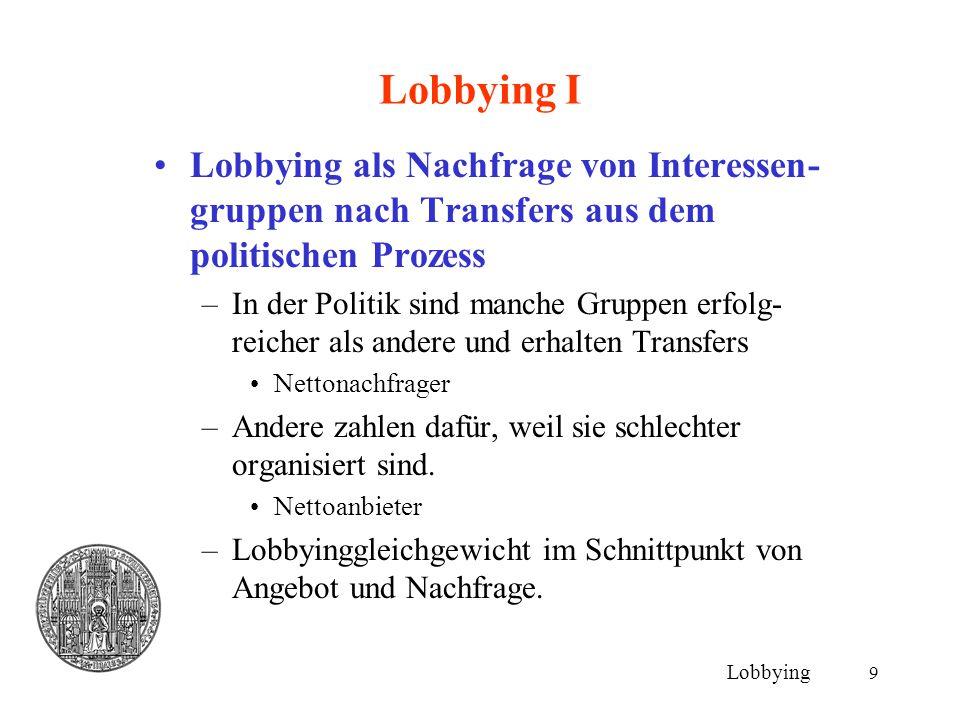 Lobbying I Lobbying als Nachfrage von Interessen-gruppen nach Transfers aus dem politischen Prozess.