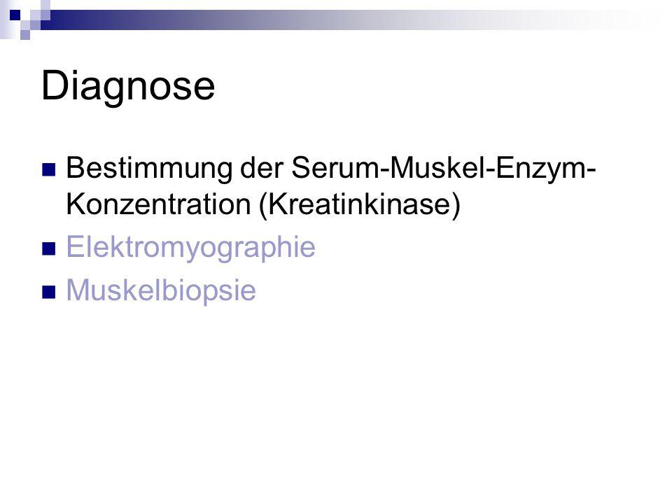 Diagnose Bestimmung der Serum-Muskel-Enzym-Konzentration (Kreatinkinase) Elektromyographie.