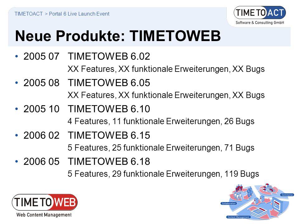 Neue Produkte: TIMETOWEB