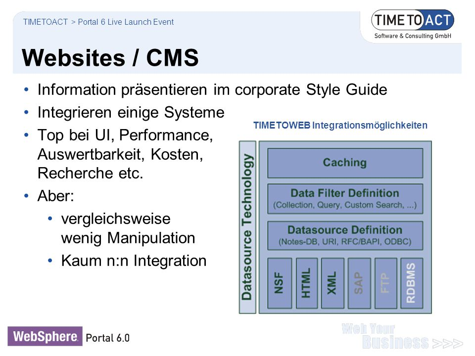 Websites / CMS Information präsentieren im corporate Style Guide