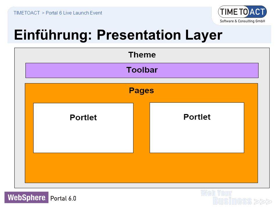 Einführung: Presentation Layer