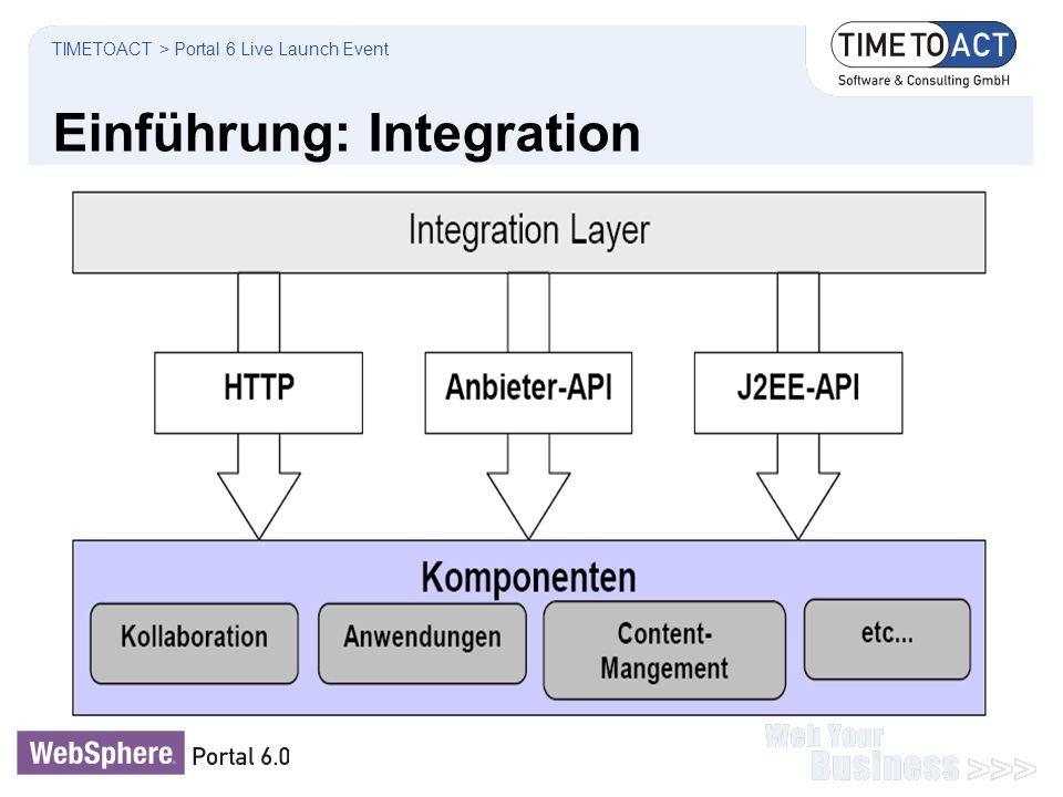 Einführung: Integration