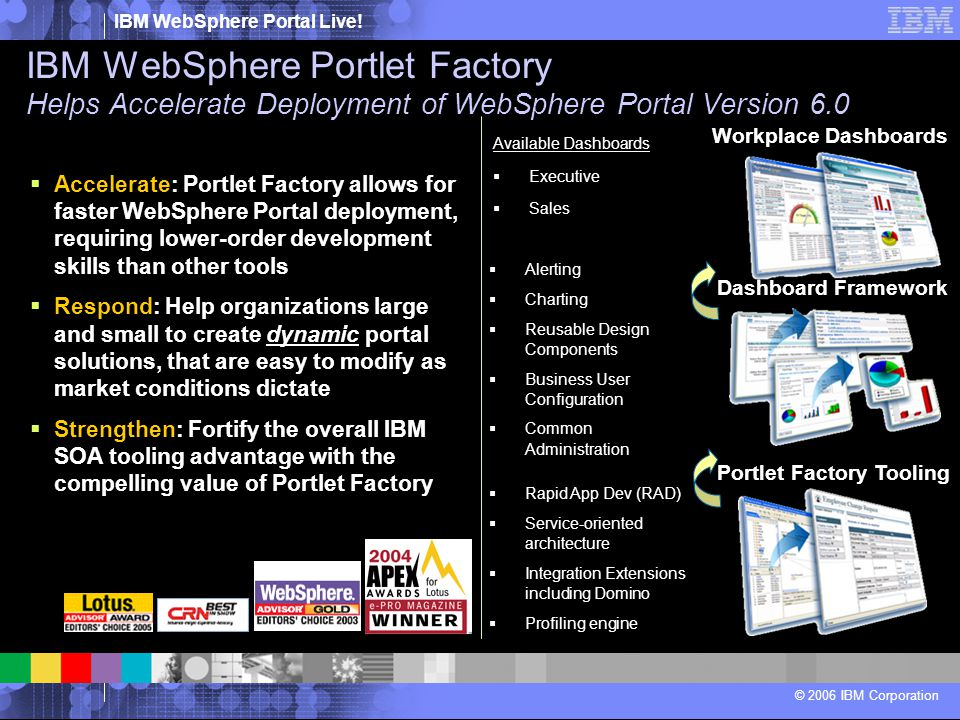 IBM WebSphere Portlet Factory Helps Accelerate Deployment of WebSphere Portal Version 6.0