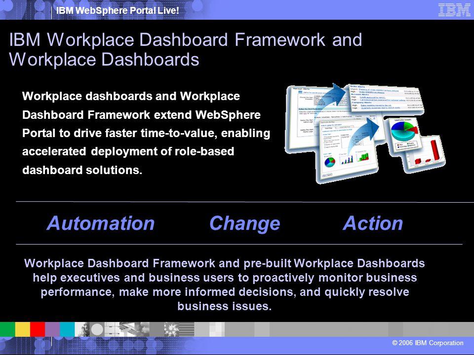 IBM Workplace Dashboard Framework and Workplace Dashboards