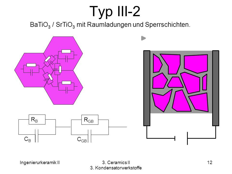 3. Kondensatorwerkstoffe