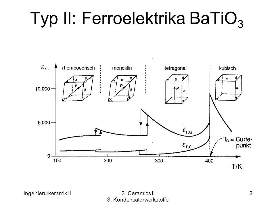 Typ II: Ferroelektrika BaTiO3