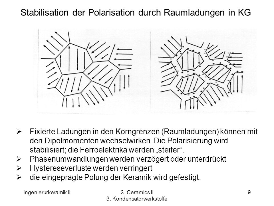 Stabilisation der Polarisation durch Raumladungen in KG