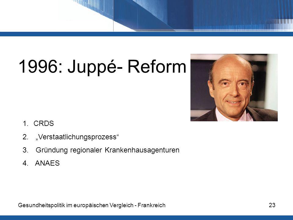 """1996: Juppé- Reform CRDS """"Verstaatlichungsprozess"""