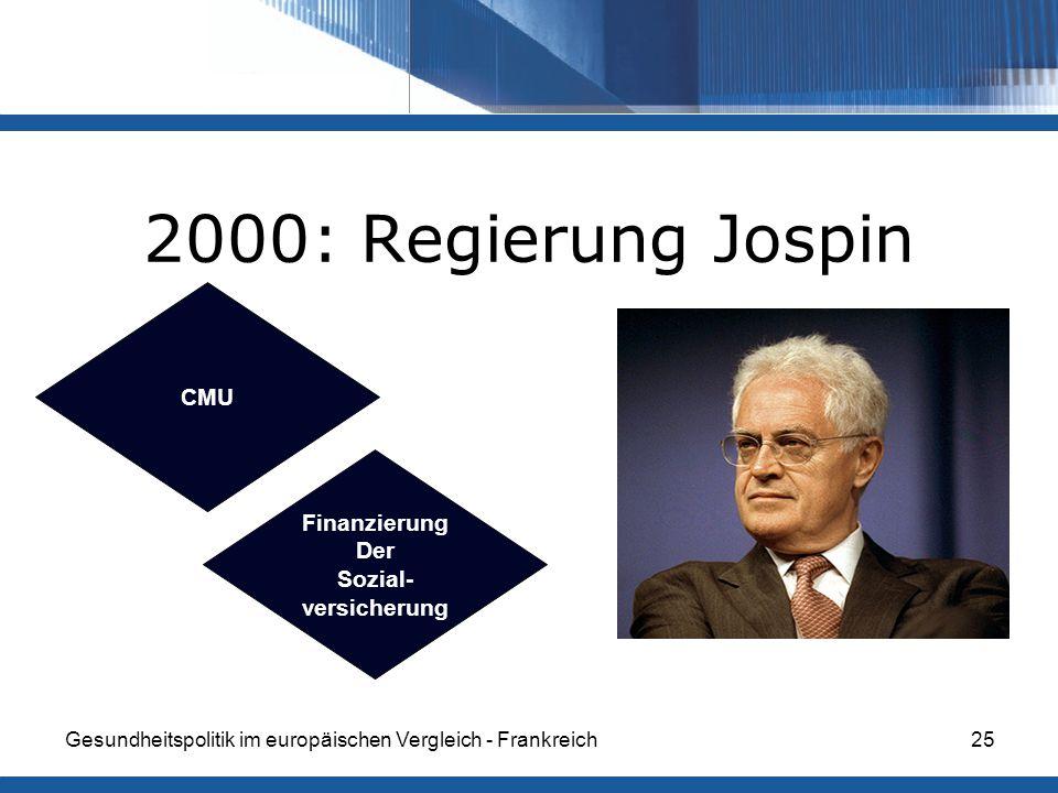 2000: Regierung Jospin CMU Finanzierung Der Sozial- versicherung