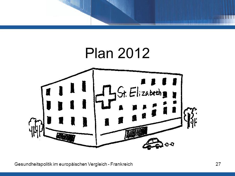 Plan 2012 Gesundheitspolitik im europäischen Vergleich - Frankreich