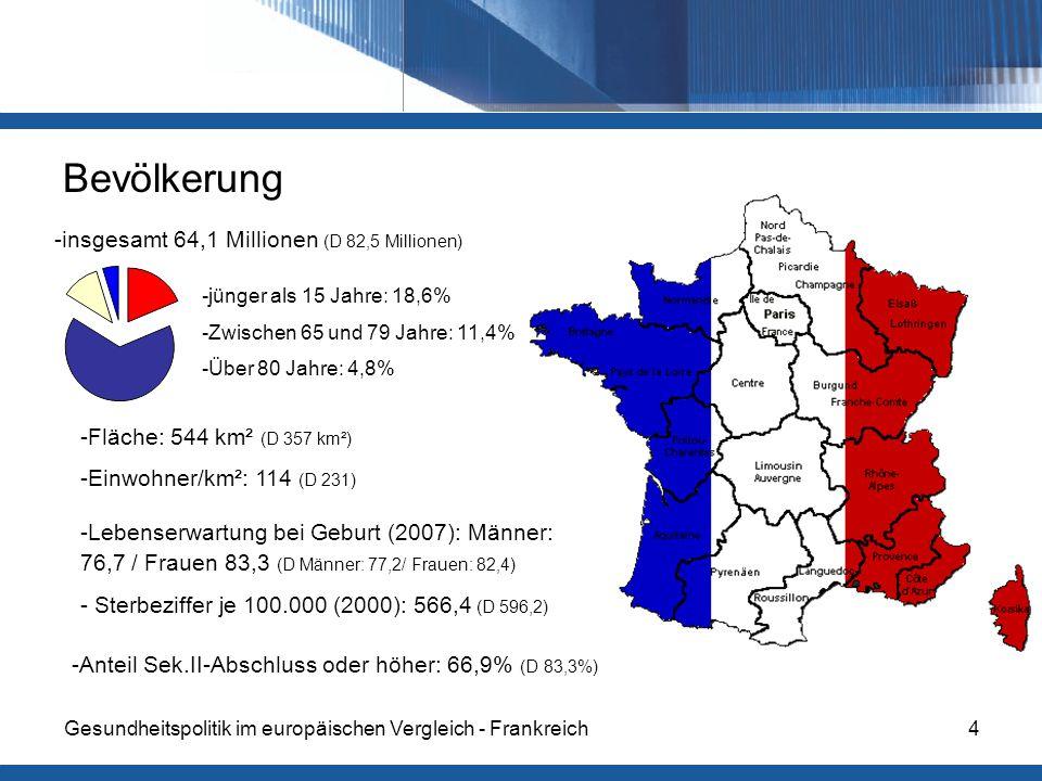 Bevölkerung insgesamt 64,1 Millionen (D 82,5 Millionen)