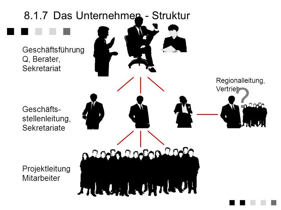 8.1.7 Das Unternehmen - Struktur