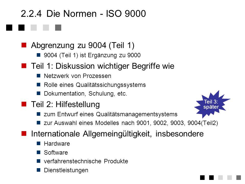 2.2.4 Die Normen - ISO 9000 Abgrenzung zu 9004 (Teil 1)