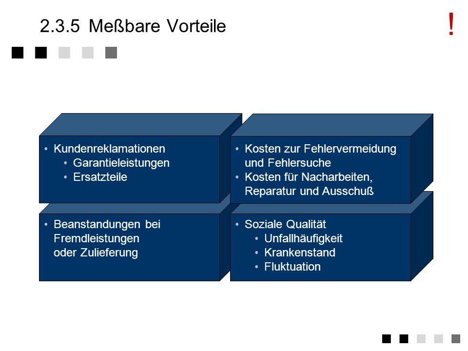 ! 2.3.5 Meßbare Vorteile Kundenreklamationen Garantieleistungen
