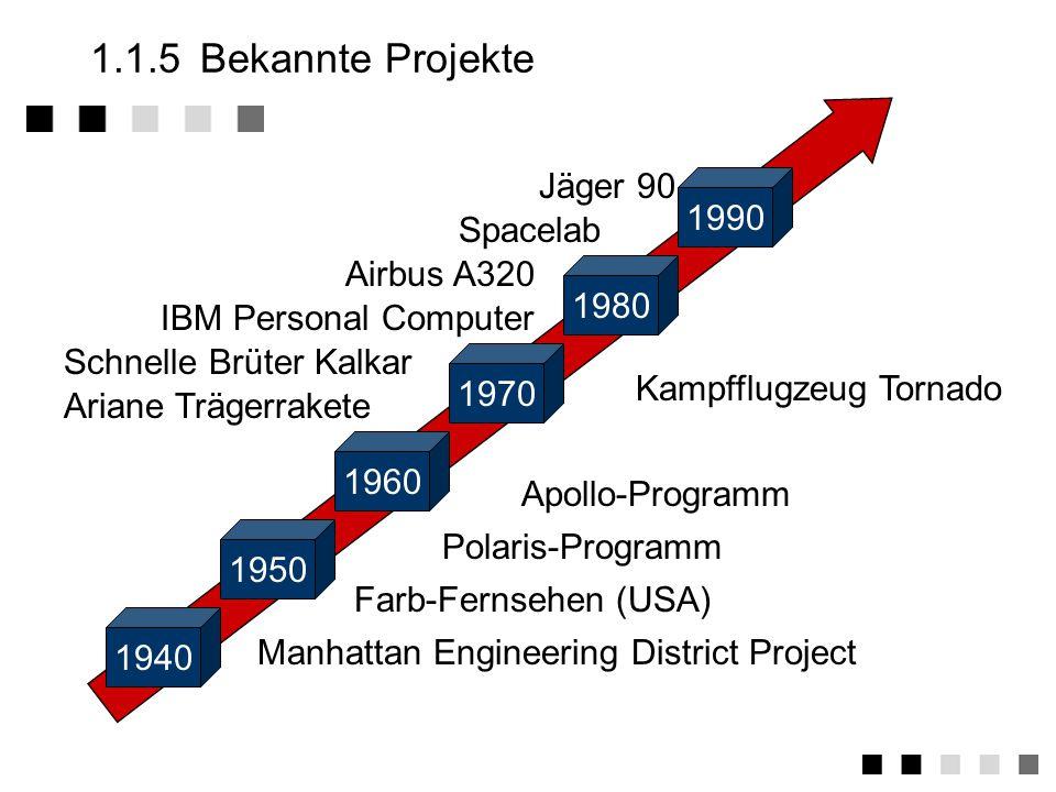1.1.5 Bekannte Projekte Jäger 90 1990 Spacelab Airbus A320 1980