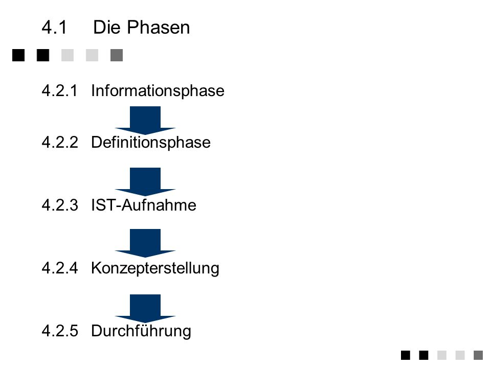 4.1 Die Phasen 4.2.1 Informationsphase 4.2.2 Definitionsphase