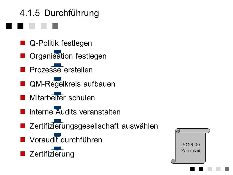 4.1.5 Durchführung Q-Politik festlegen Organisation festlegen