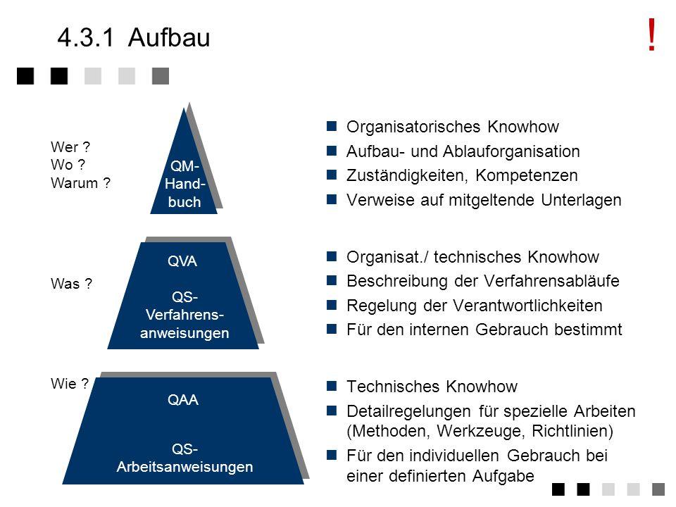 ! 4.3.1 Aufbau Organisatorisches Knowhow