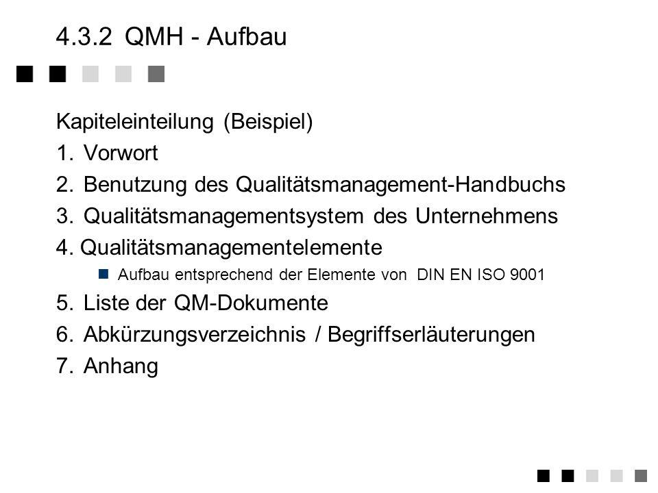 4.3.2 QMH - Aufbau Kapiteleinteilung (Beispiel) 1. Vorwort