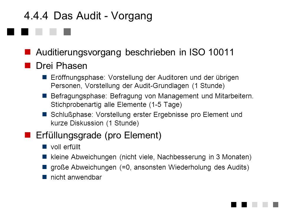 4.4.4 Das Audit - Vorgang Auditierungsvorgang beschrieben in ISO 10011