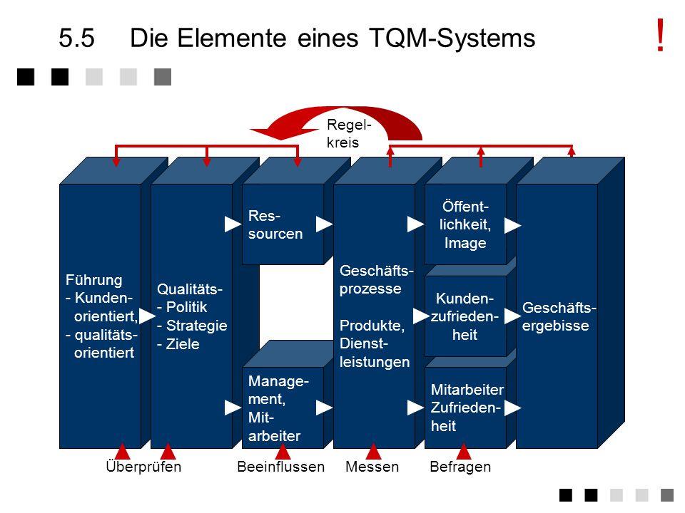 5.5 Die Elemente eines TQM-Systems