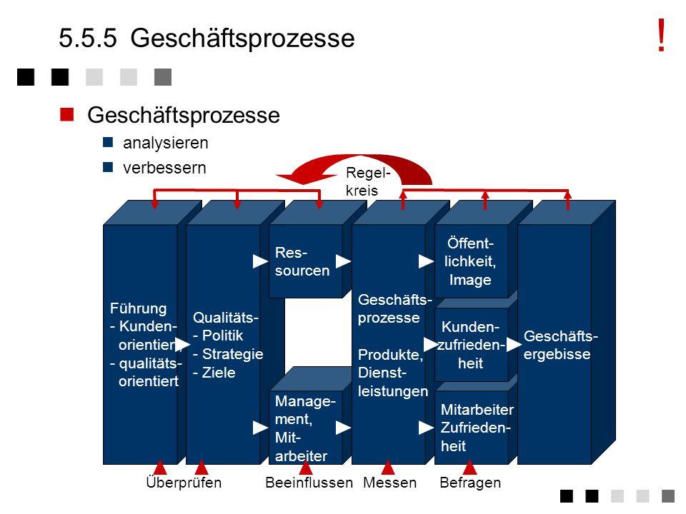 ! 5.5.5 Geschäftsprozesse Geschäftsprozesse analysieren verbessern