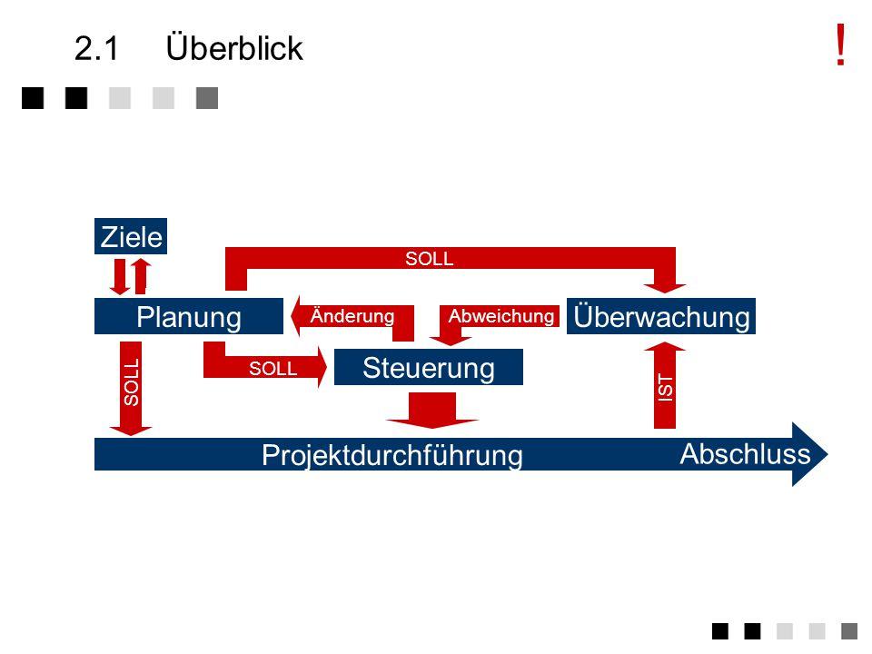 ! 2.1 Überblick Ziele Planung Überwachung Projektdurchführung