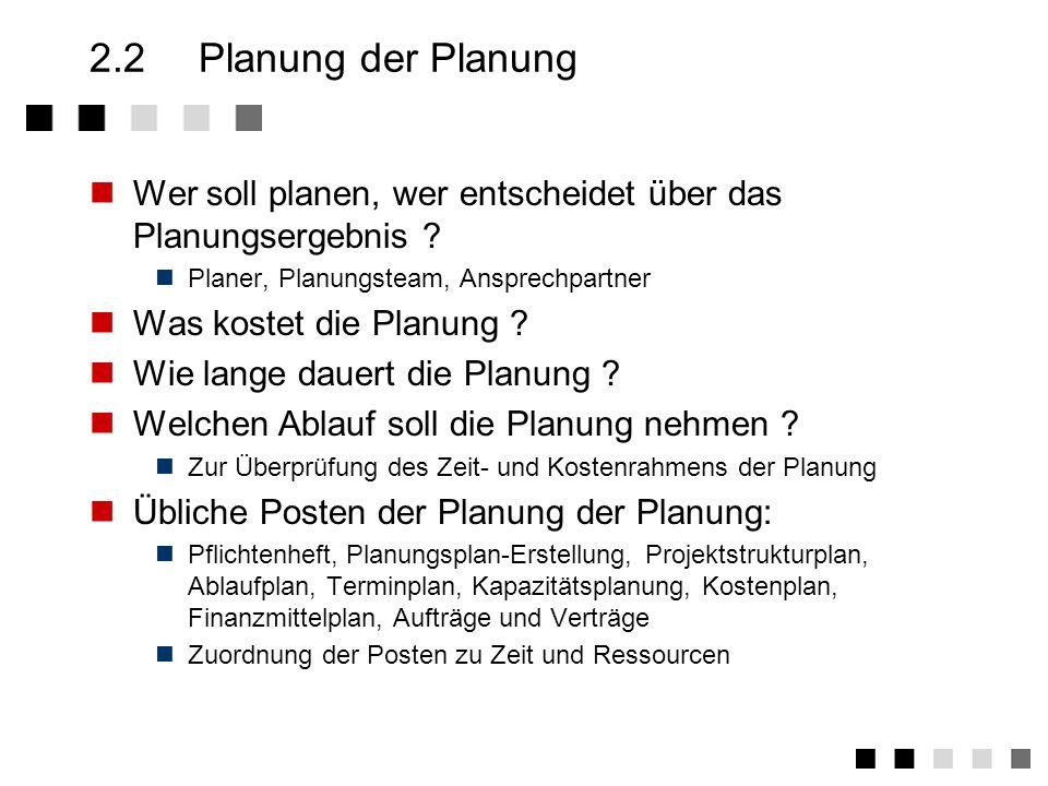 2.2 Planung der Planung Wer soll planen, wer entscheidet über das Planungsergebnis Planer, Planungsteam, Ansprechpartner.