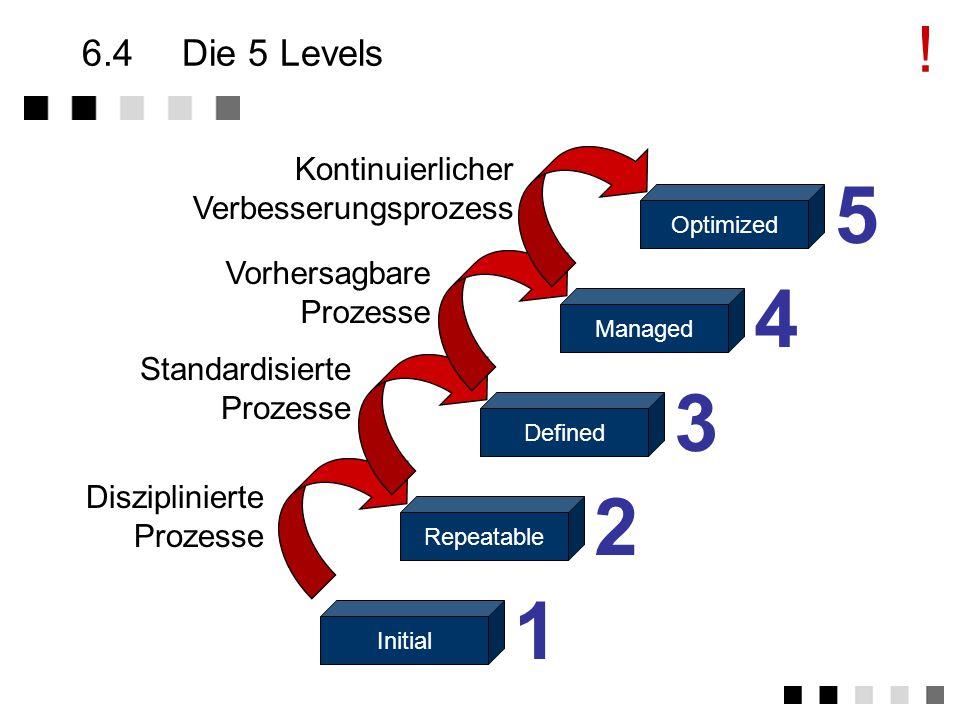 5 4 3 2 1 ! 6.4 Die 5 Levels Kontinuierlicher Verbesserungsprozess