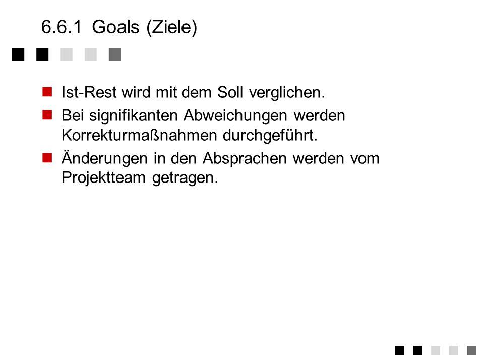 6.6.1 Goals (Ziele) Ist-Rest wird mit dem Soll verglichen.