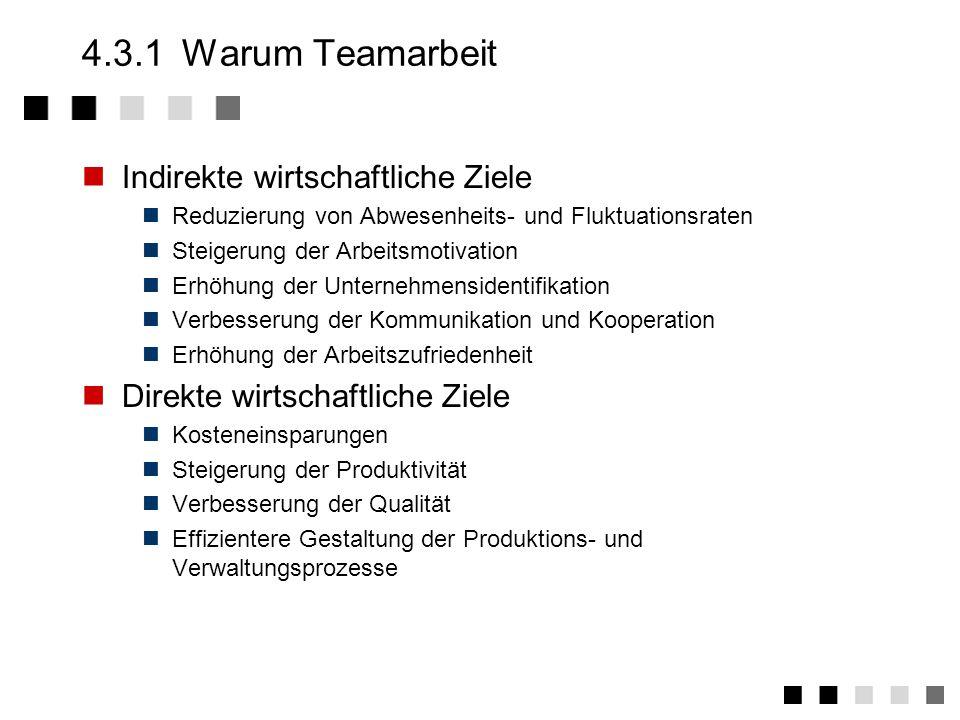 4.3.1 Warum Teamarbeit Indirekte wirtschaftliche Ziele