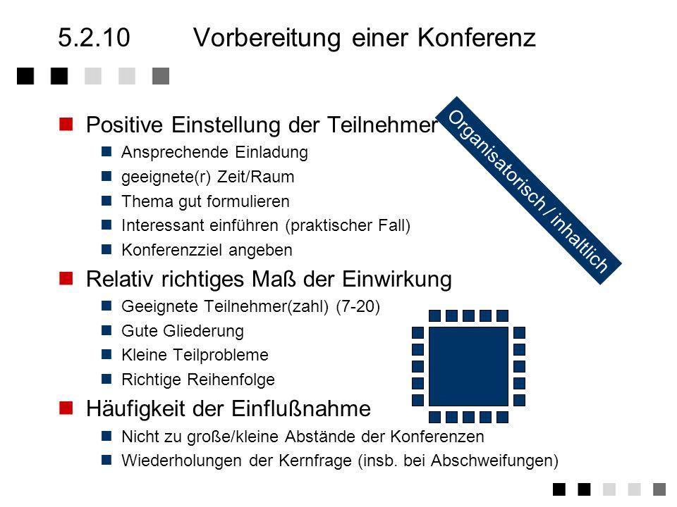 5.2.10 Vorbereitung einer Konferenz