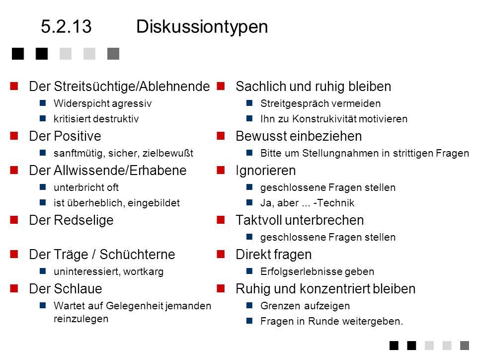 5.2.13 Diskussiontypen Der Streitsüchtige/Ablehnende Der Positive