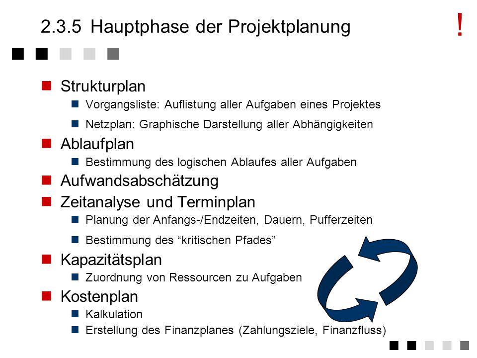 2.3.5 Hauptphase der Projektplanung