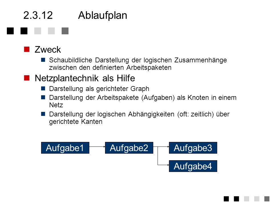 2.3.12 Ablaufplan Zweck Netzplantechnik als Hilfe Aufgabe1 Aufgabe2