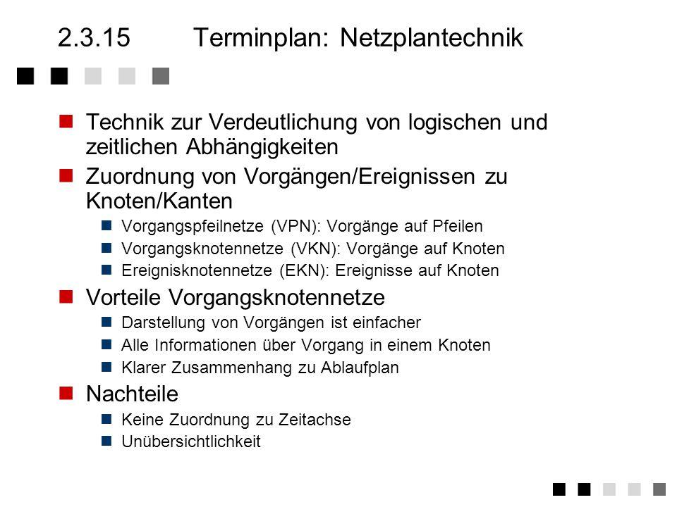2.3.15 Terminplan: Netzplantechnik