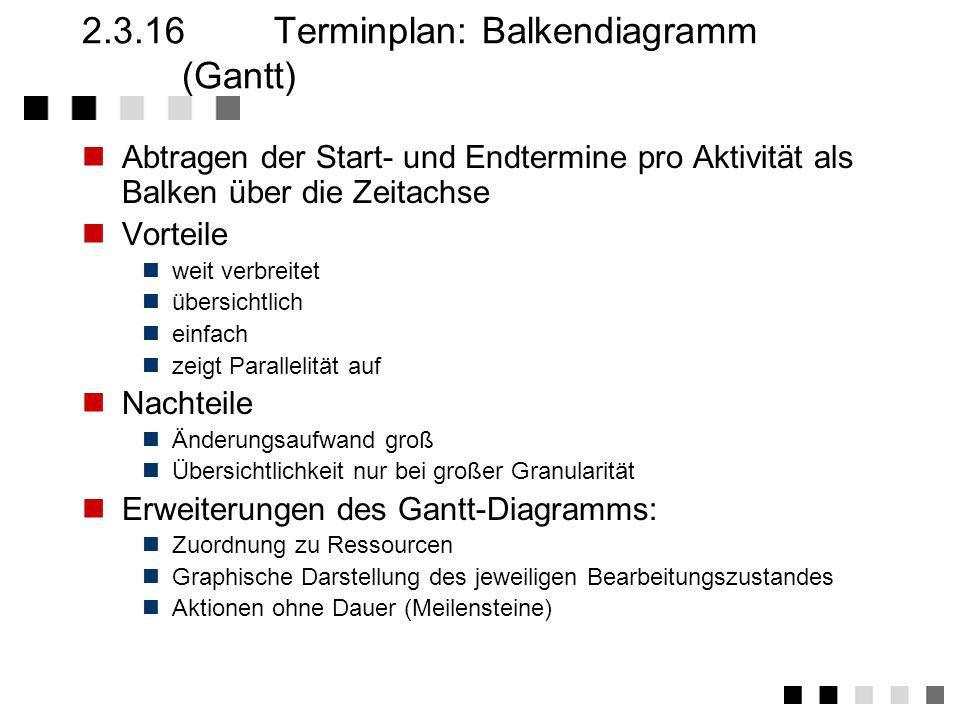 2.3.16 Terminplan: Balkendiagramm (Gantt)